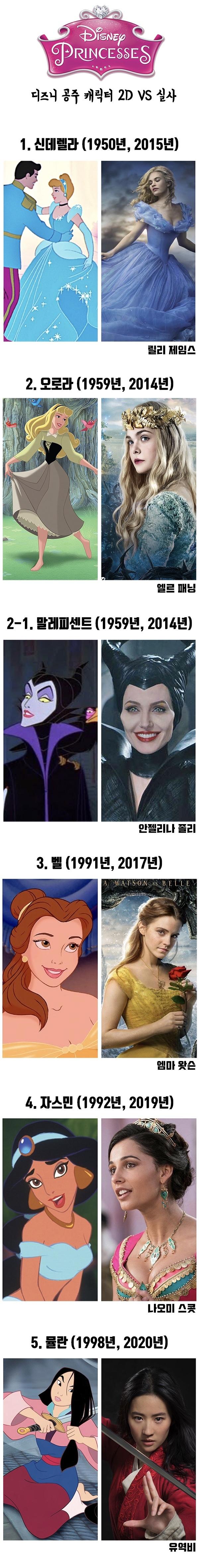 디즈니 공주 캐릭터 실사판 비교 1.jpg