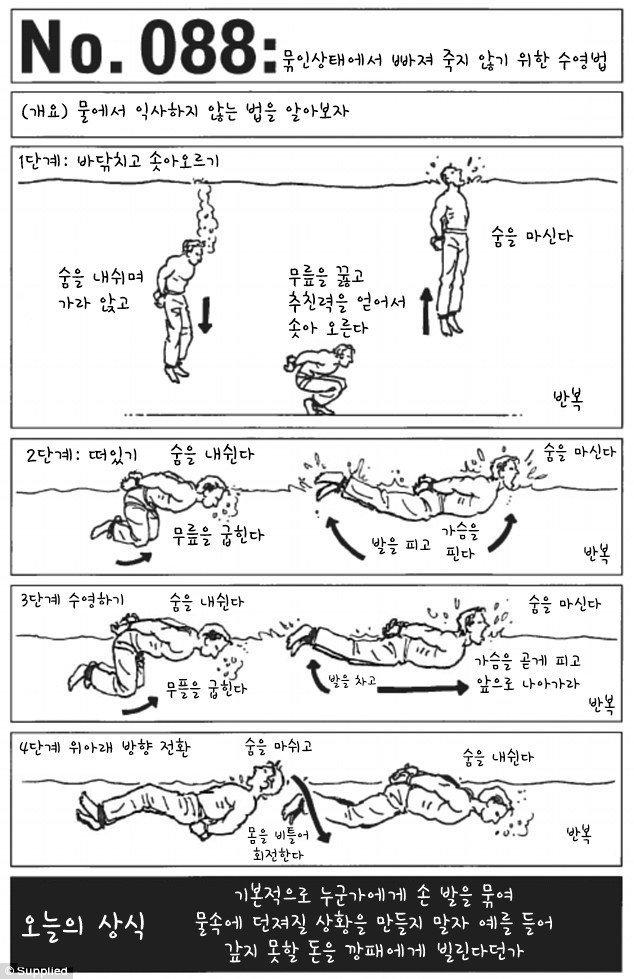 손발이 묶인 상태에서 수영하는 방법.jpg