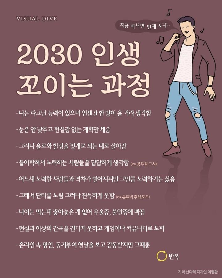 2030 인생 꼬이는 과정.jpg