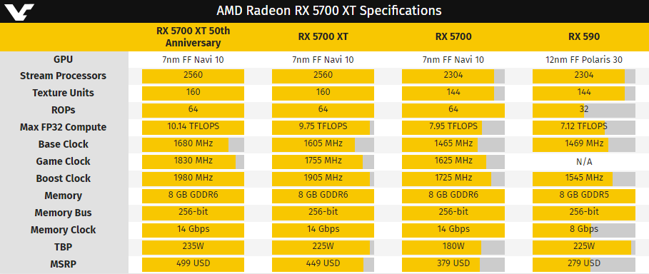 AMD RX 5700 가격.png